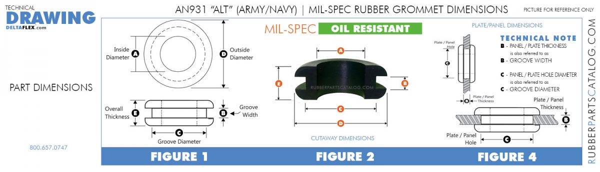 AN931 OIL RESISTANT ARMY NAVY MILITARY GROMMETS