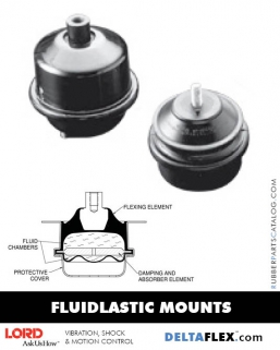 Rubber-Parts-Catalog-Delta-Flex-LORD-LORD FLUIDLASTIC® MOUNTS