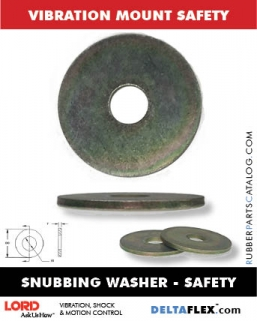 Snubbing Washers