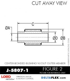 Rubber-Parts-Catalog-Delta-Flex-LORD-Bushings-Center-Bonded-Bushings-J-5807-1