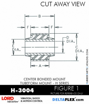 Rubber-Parts-Catalog-Delta-Flex-LORD-Corporation-Vibration-Control-Center-Bonded-Mounts-H-3004