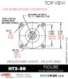 HT2-80