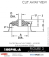 LORD PLATE FORM MOUNT 100PHL-A