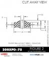 RUBBER-PARTS-CATALOG-DELTAFLEX-Vibration-Isolator-LORD-Corporation-PLATEFORM-MOUNT-SERIES-DIAMOND-200XPD-75