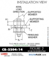 Rubber-Parts-Catalog-com-LORD-Corporation-Two-Piece-Center-Bonded-Mount-CB-2200-Series-OIL-RESISTANT-CB-2204-14
