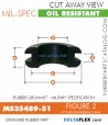 MS35489-51 | Rubber Grommet | Mil-Spec